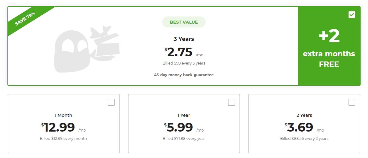 Cyberghost VPN Pricing New Zealand