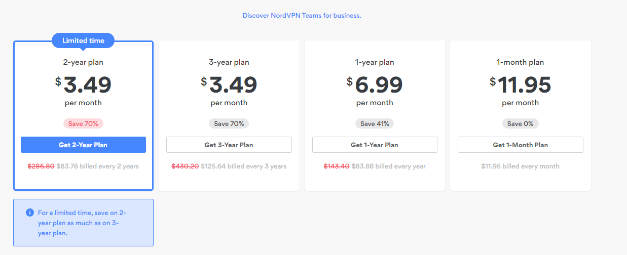 Nord VPN New Zealand pricing